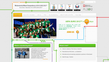 UEFA EURO 2012tm Host Cities Volunteering