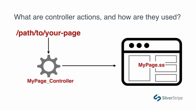 Controller Actions / DataObjects as Pages